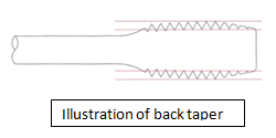 illustartion-of-back-taper